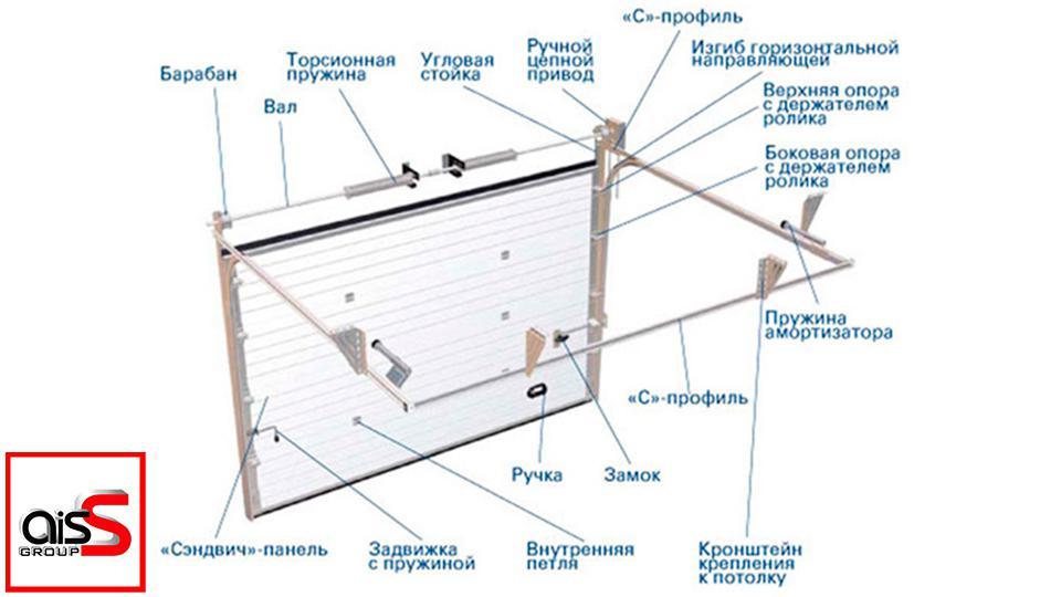 Купить секционные ворота Украина